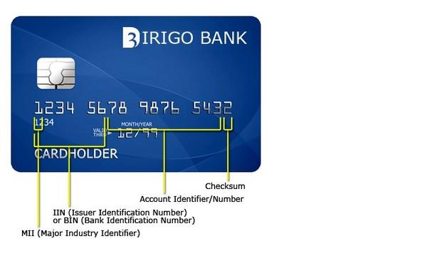 BIN банковской карты Кредиитная карта, Bin, Надо знать, Банковская карта, Дебетовая карта