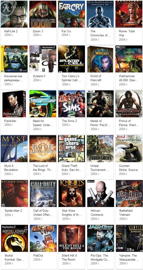 2004 год был восхитительным в плане игроиндустрии