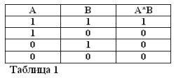Программирование Python по моим конспектам Лекция 9 Питон, Программирование, Языки программирования, Длиннопост
