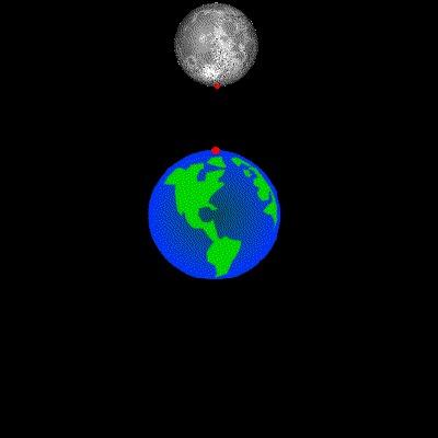 Через 100 млн. лет количество дней в году станет равным примерно 358 Наука, Астрономия, Космос, Познавательно, Гифка, Длиннопост