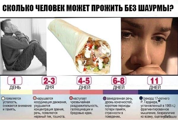 Любишь шаурму? Тебе  к психиатру! Беларусь, школа, ядиректор, шаурма, психиатр, длиннопост