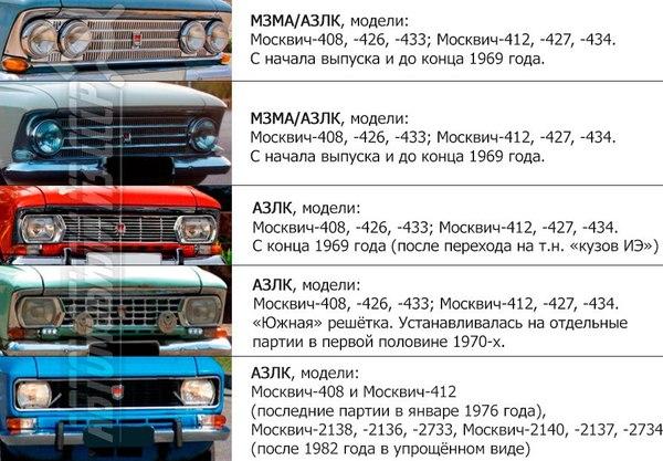 Ликбез по Москвичам третьего поколения. ссср, авто, история, москвич, азлк, россия, длиннопост