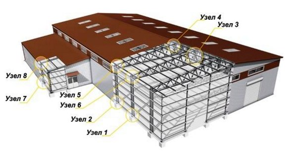 Узлы ЛСТК- лёгких стальных тонкостенных конструкций World of building, Сооружения, Строительство, Архитектура, Интересное, Конструкция, Познавательно, Полезное, Длиннопост