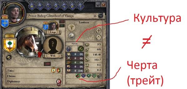 Из варяг в кони Crusader Kings II, лошадь, my little pony, мат, перевод, длиннопост