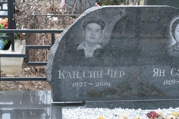 разыскиваемые по хованскому кладбищу действия гибридного