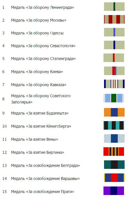 Боевые награды ветеранов — что вы знаете о них? Великая Отечественная война, Ордена, Ордена и медали, Медали, Ветераны, Длиннопост
