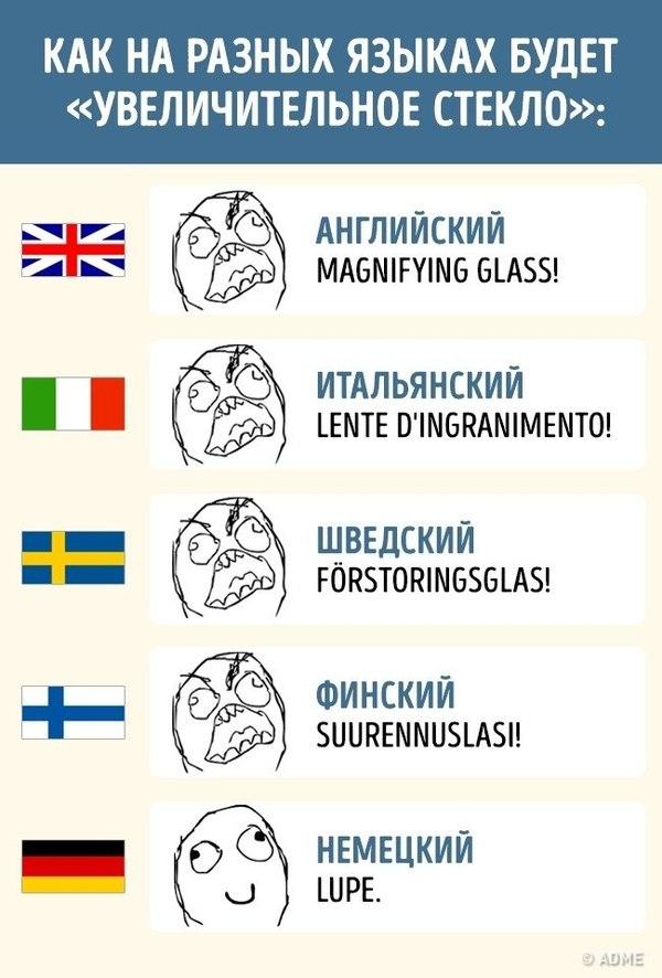 Красота языков мира