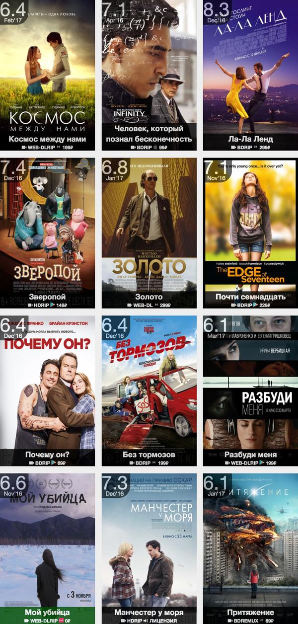Свежие фильмы на выходные фильмы, новинки кино, что посмотреть