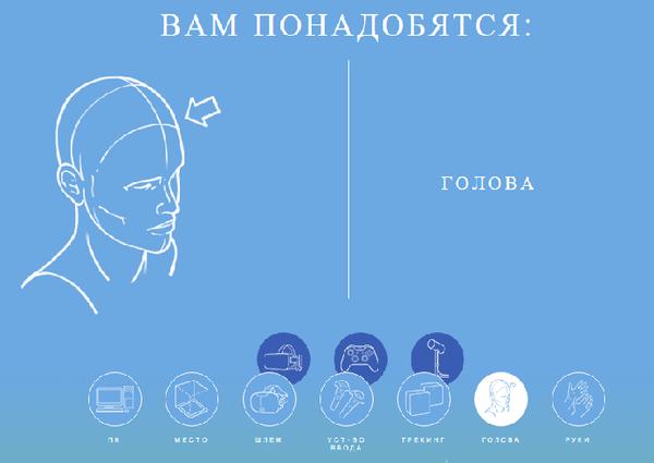 Когда решил почитать требования к VR шлему от Steam... HTC, Vive, HTC Vive, Виртуальный мир, Голова