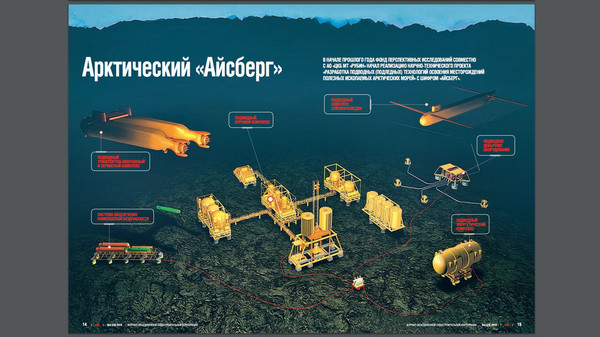 В России разработана подводная лодка для сейсморазведки Подводный флот, Россия, Рубин, Экономика