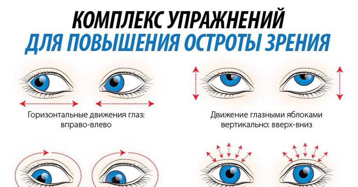 знали лучшие упражнения для глаз в картинках выходящие