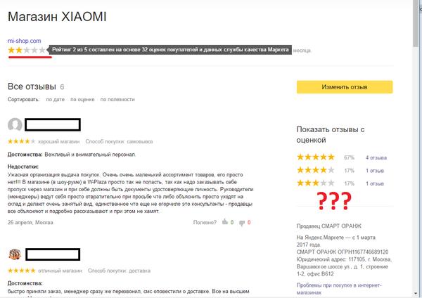 Когда шумиха поутихла... Xiaomi, Смарт оранж, Яндекс маркет