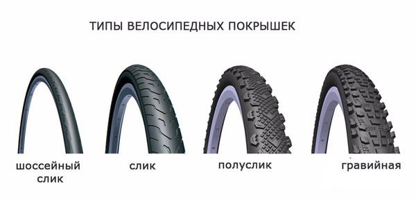 Продолжение предыдущего поста. Резина. велосипед, колеса, покрышки, длиннопост