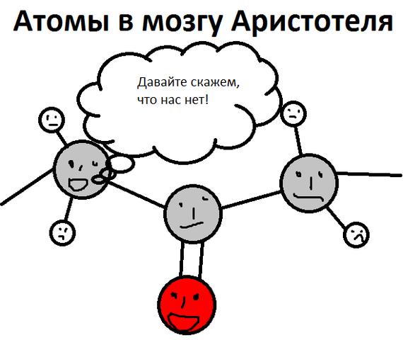 Немного химии Химия, Атом, Философия, Аристотель, Таблица Менделеева, Длиннопост