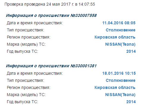 Автотека или развод по-русски авто, автомобилисты, покупка авто, автопродажа, автотека, развод, обман