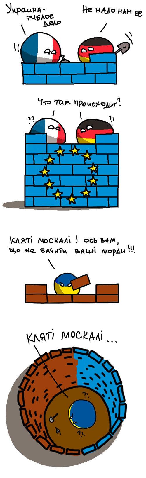 Украина. Скоро... Украина, политика, countryballs, длиннопост