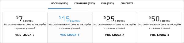 Дорогой мой, VDS! #1 | Сравнение цен VDS, Цены, Не реклама