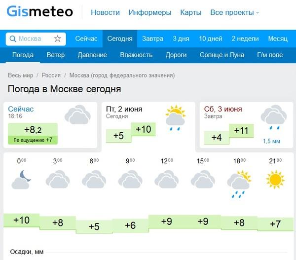 трать время погода в ленинградской на 3 дня Португалии хуже