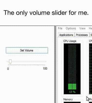 Юзабильный интерфейс это просто (часть 5) Громкость, Интерфейс, Гифка, Длиннопост
