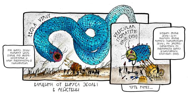 Уколы от Эболы Наука, Биология, Научпоп, Биомолекула, Интересное, Вакцина, Эбола, Микробиология