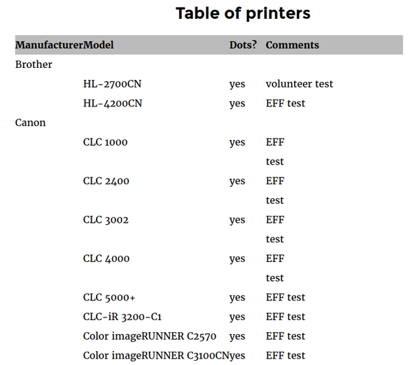 Принтеры - шпионы ЦРУ, принтер, шпион, лазерный, бэкдор, информационная безопасность, длиннопост