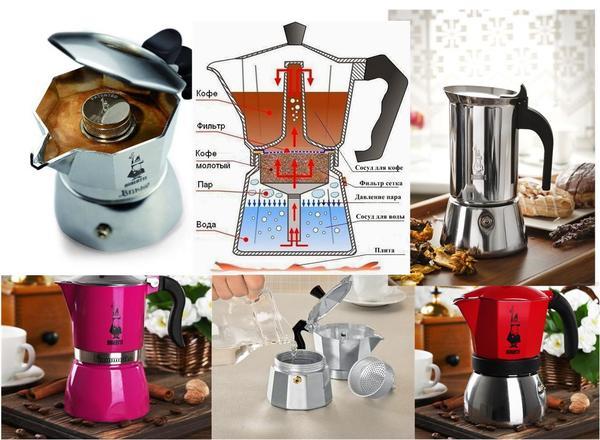 Кофе в турке или гейзерной кофеварке История, Кофе, Кофейный автомат, Гейзерная, Крепкий кофе