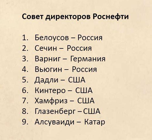 Совет директоров - Роснефть Россия, Экономика, Бизнес, Нефть, Роснефть, Совет директоров, Картинка с текстом, Размышления