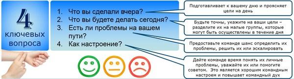 Основы Lean поведения. Ч.1 анализ, lean, методология, улучшения, ежедневная встреча, длиннопост