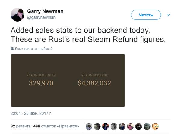329,970 копий игры Rust было возвращено покупателями, на сумму $4.3 Игры, rust, steam, возврат
