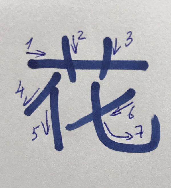 На китайском убери свою руку