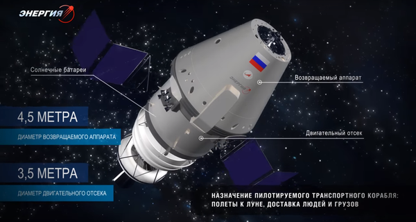 Глава Роскосмоса рассказал, чем Россия ответит на успехи SpaceX Космос, Россия, spacex, Комаров, Роскосмос, большие гонки, длиннопост