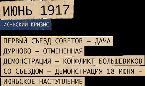 Хроника 1917-го. Часть 7. Блок 1. Революция 1917, Временное правительство, большевики, Политика, история, длиннопост