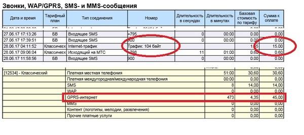 """""""Платиновый интернет"""" мобильный интернет, Tele2 Россия"""