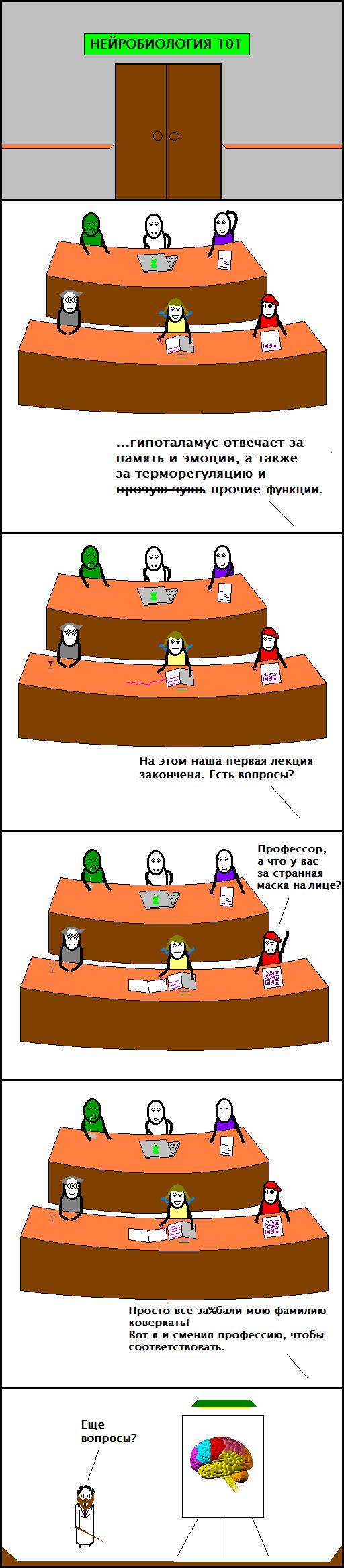 Студенческое Cynicmansion, Комиксы, Длиннопост, Лекция, Мозг