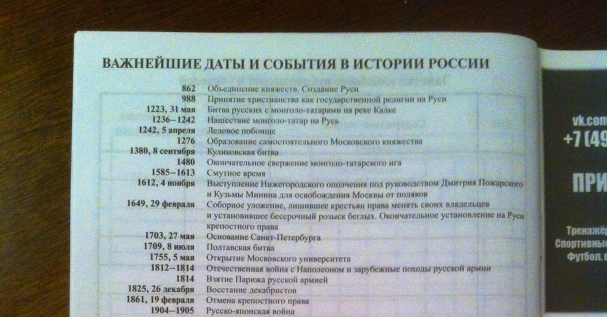 важные даты и события в истории россии некоторым придумал