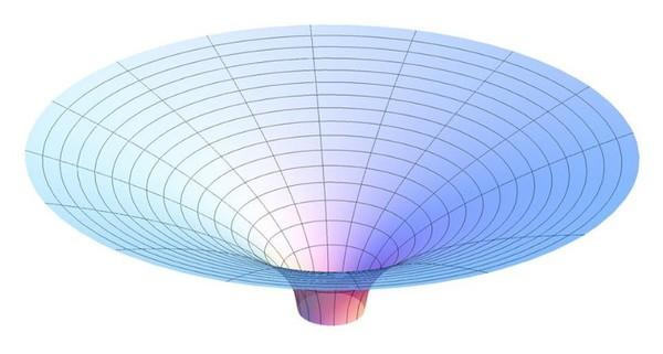Можно ли вытащить что-то из черной дыры? физика, черная дыра, космос, вселенная, длиннопост