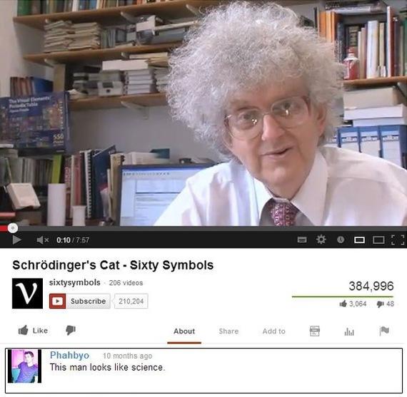 Визуализация Наука, Youtube, Афро, Шутки за триста, Комментарии