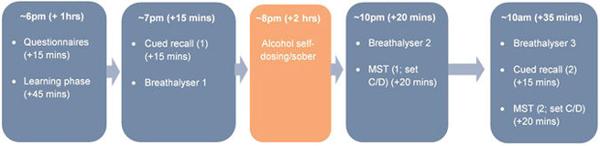 Учёные: употребление алкоголя улучшает память алкоголь, ученые, наука, водка, память, против науки хрен попрешь