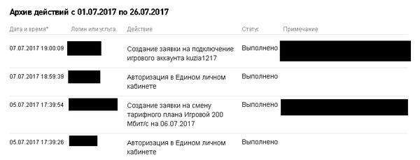 Ростелеком и Танки Ростелеком, Мошенники, Wargaming