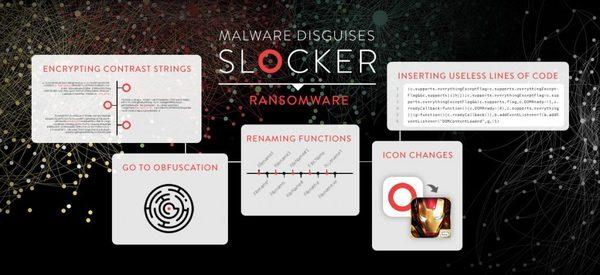 Исходные коды вируса-шифровальщика SLocker для Android . вирус, шифровальщик, исходный код, Android, SLocker, безопасность
