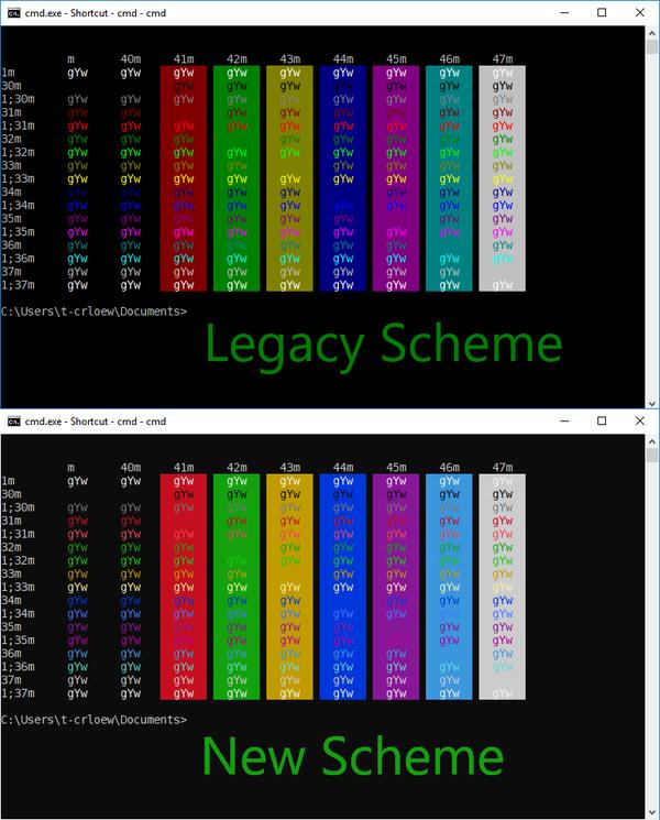 Microsoft впервые за 20 лет меняет цветовые схемы консоли Microsoft, консоль, цветовая схема