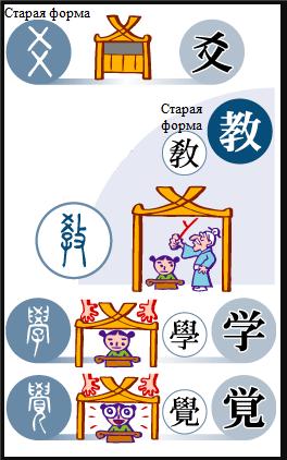 Образование - дети собираются в школе, где их воодушевляют палкой Японский язык, Япония, Иероглифы, Nihongo-Ichiban, Nihongo, Ichiban