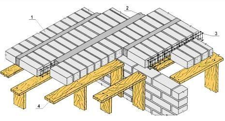 Каркасно-монолитные перекрытия, тёплые полы. Часть 1 перекрытия, теплый пол, Строительство, ремонт, свой дом, длиннопост