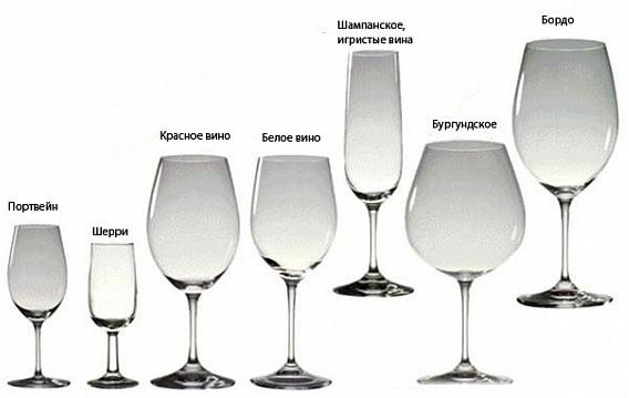 Всё-всё-всё о вине и не только. Часть 4 вино, виноделие, алкоголь, длиннопост