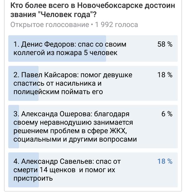 Наткнулся на довольно таки интересный опрос. А за кого проголосовали бы Вы?