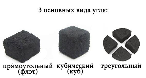 #1: Уголь для кальяна Кальянщик, Кальян, Уголь для кальяна, Полезное для кальянщика
