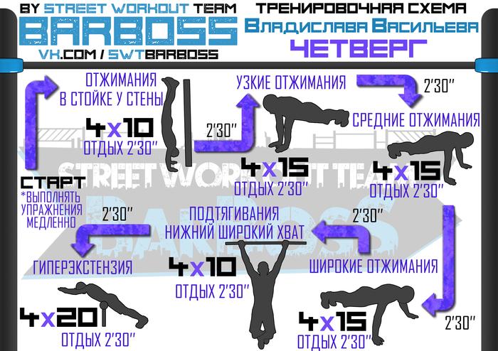 Программа тренировок на всю неделю Физкультура, Тренировка, Calisthenics, Длиннопост, Упражнения, Калистеника, Воркаут, Workout