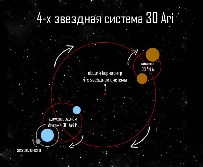 Освоение Солнечной системы для чайников (ч.1). Простым языком о том, куда и зачем стоит лететь. Космос, Солнце, Меркурий, Венера, Колонизация, Освоение, Текст, Длиннопост