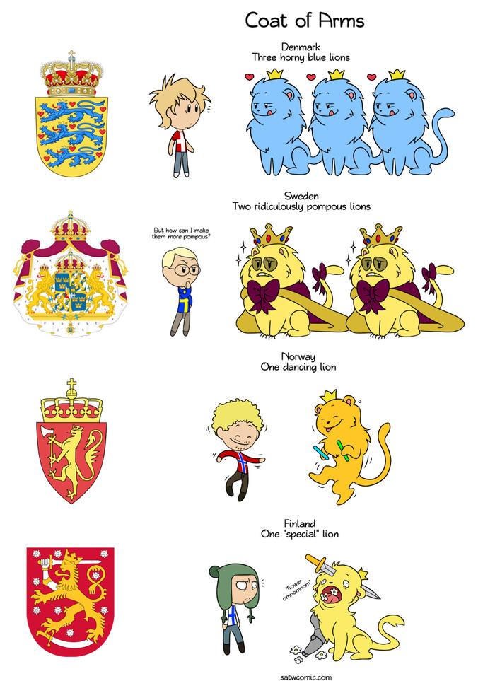 Львы на гербах