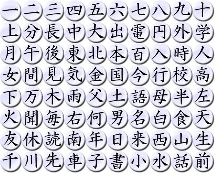 Как появилась письменность. Даймонд, Цивилизация, Письменность, Алфавит, Шумеры, Китай, Египет, Майя, Длиннопост